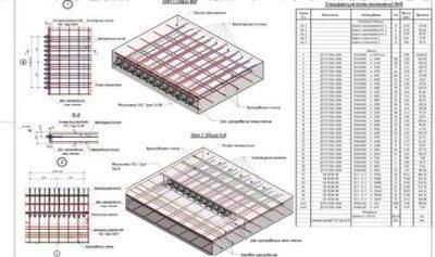 Как рассчитать арматуру для ленточных, свайных и плитных фундаментов частных домов