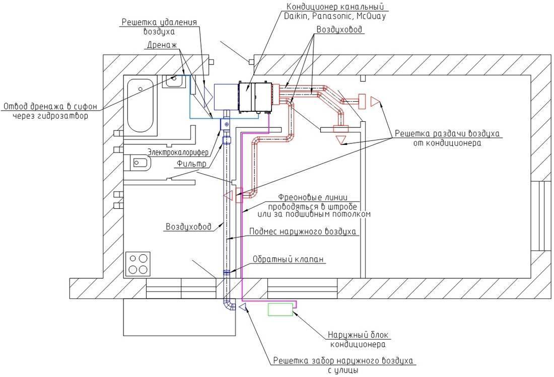 Как выбрать кондиционер - подробная инструкция