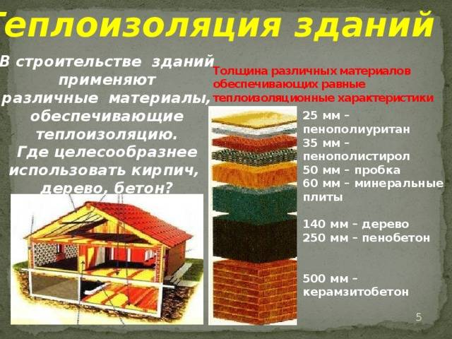 Цены на минераловатные цилиндры для труб. характеристики и покупка