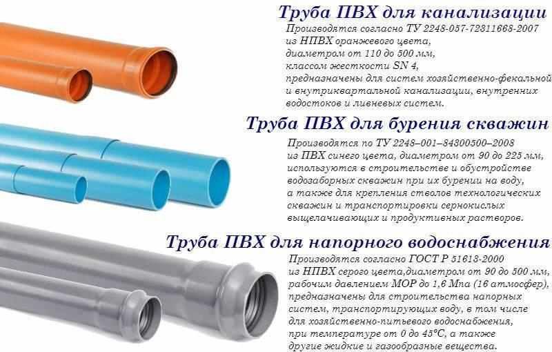 Труба для слива: слив канализации, особенности применения, фото,видео обзор