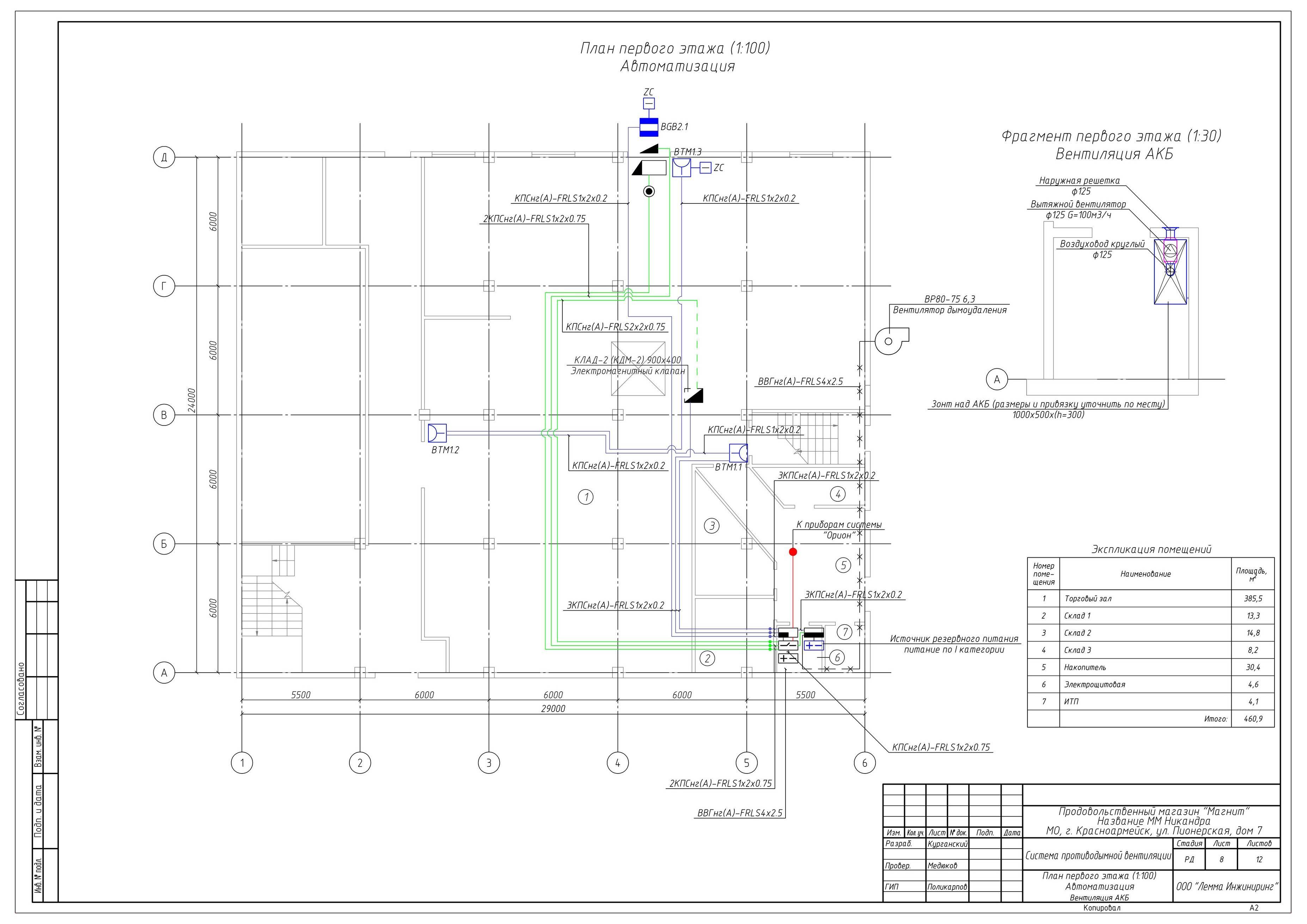 Системы дымоудаления и противодымной вентиляции: особенности и отличия приточной, вытяжной и комбинированного типа установок