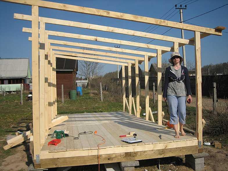 Как построить гараж своими руками: чертежи материалы размеры + фото
