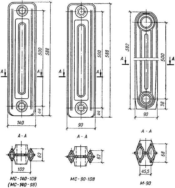 Срок службы радиаторов отопления