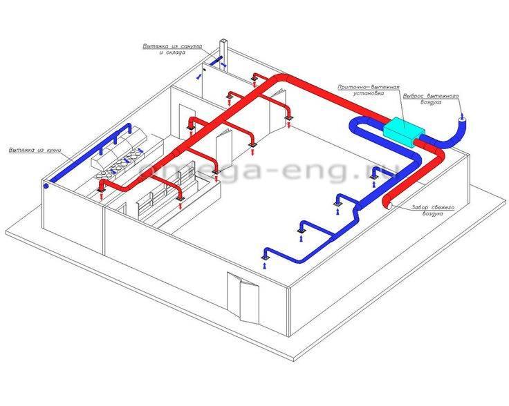 Как рассчитать приточно-вытяжную систему вентиляции производственного помещения