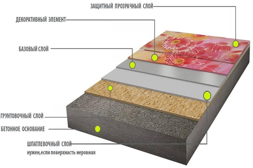 Выравнивание поверхности с помощью наливного пола из цемента, выполнение работ своими руками