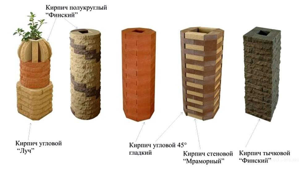 Забор с кирпичными столбами: красивые варианты декора