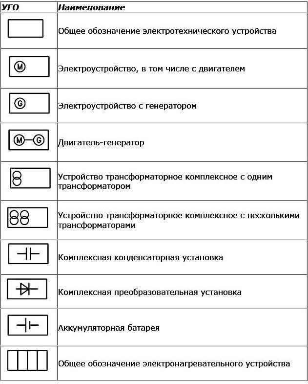 Обозначение на электросхемах элементов - moy-instrument.ru - обзор инструмента и техники