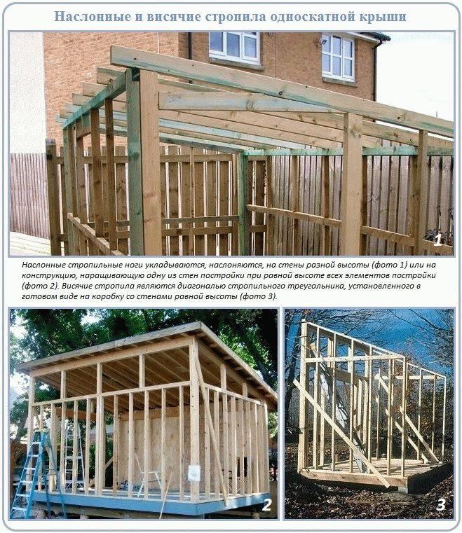 Как построить качественную крышу для гаража своими руками