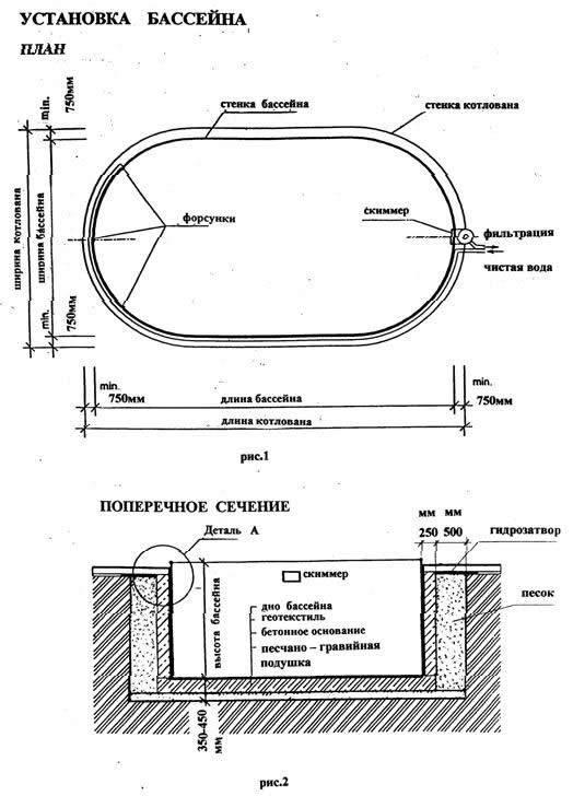Крытый бассейн: разновидности конструкций и уход за ними