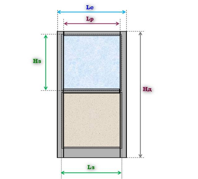 Калькуляторы расчета размеров заполняющих фрагментов для дверей шкафа-купе - с пояснениями