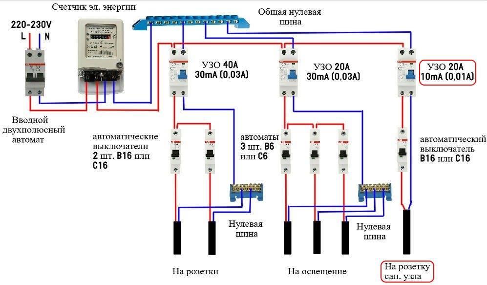 Как правильно подключить узо и автоматы в квартире (доме) — видео и схема