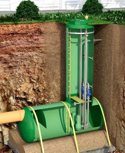 Напорная канализация в частном доме - принцип работы, монтаж