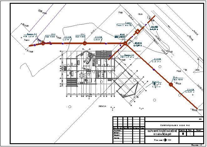Прокладка труб водоснабжения: нормативная документация   гидро гуру