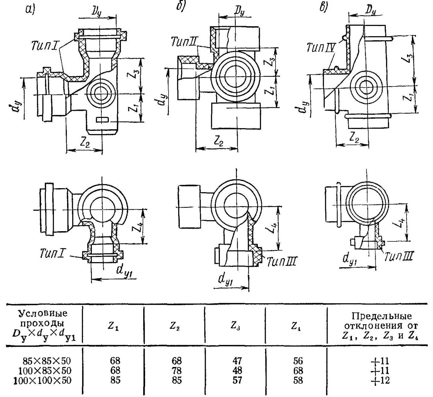 Как соединить чугунную канализационную трубу с пластиковой: переход, вставка в трубы канализации, переходник соединения, состыковка
