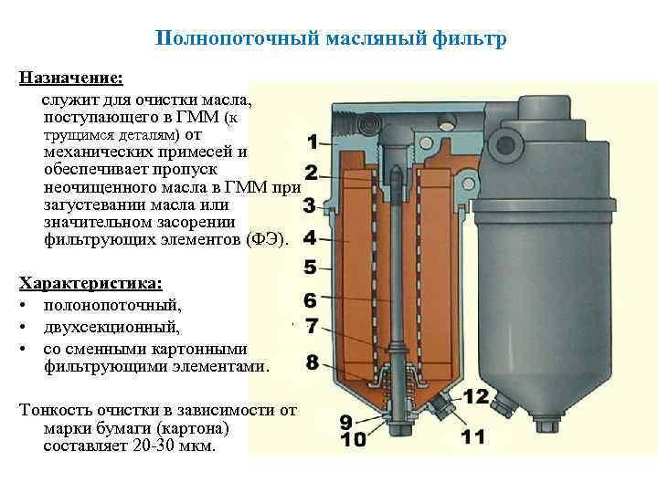 Как правильно подобрать фильтр для воды в частный дом?