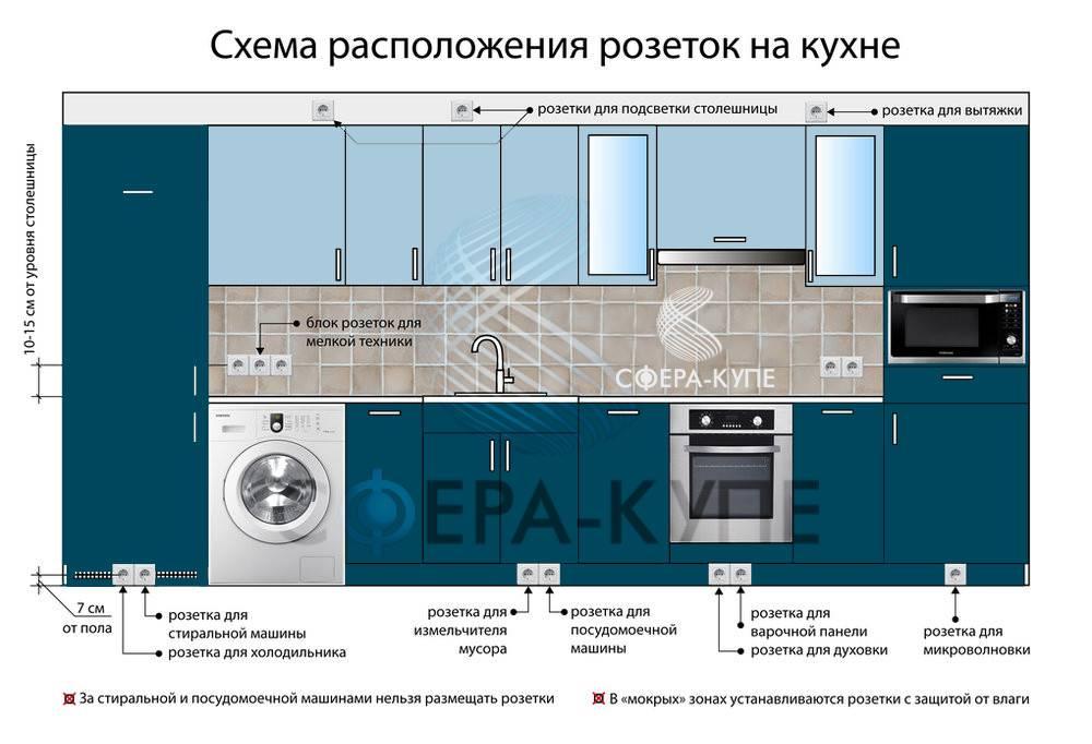 Розетки на кухне: расположение, советы и схемы размещения