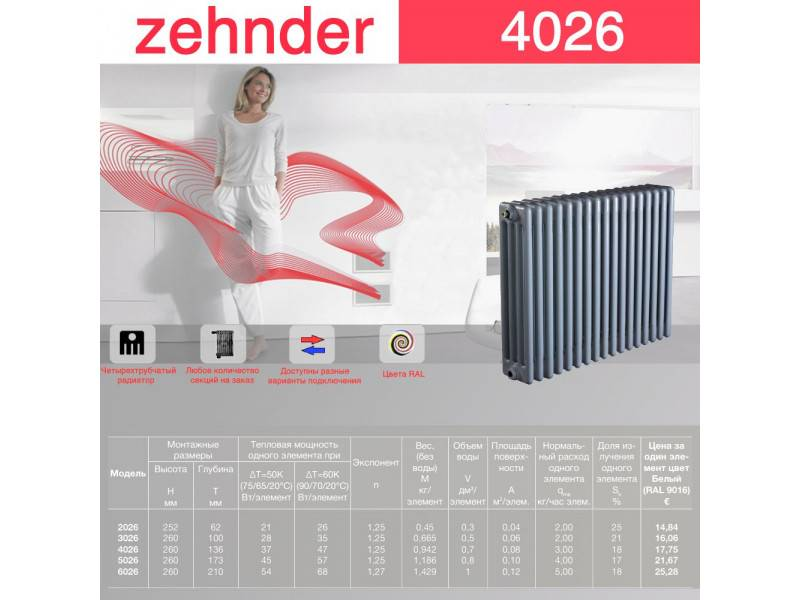 Выбор радиатора отопления для квартиры и частного дома - zehnderspb.ru - магазин радиаторов zehnder