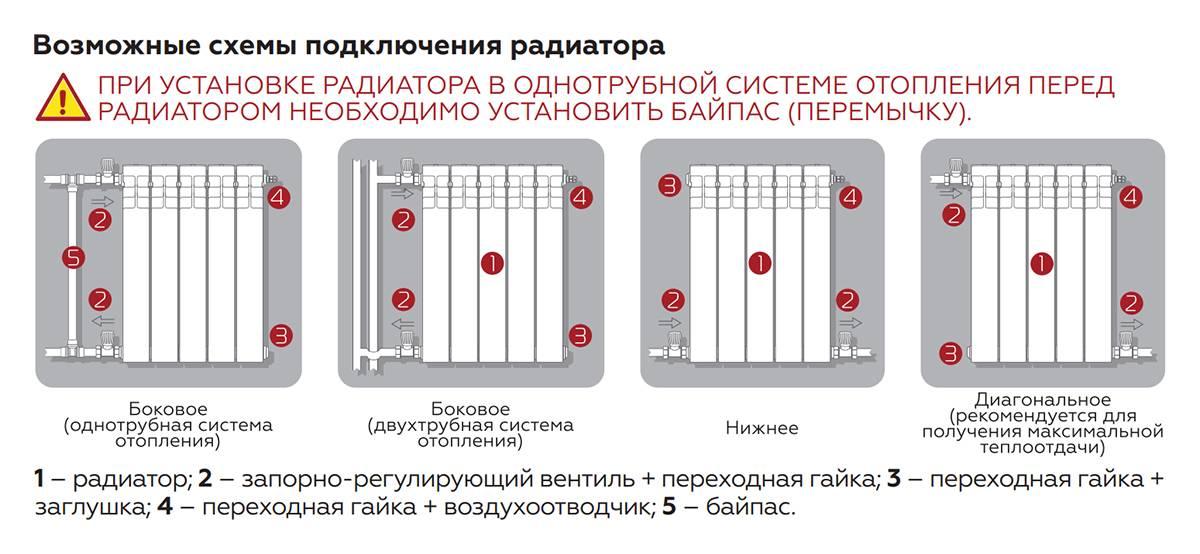 Соединение биметаллических радиаторов отопления между собой
