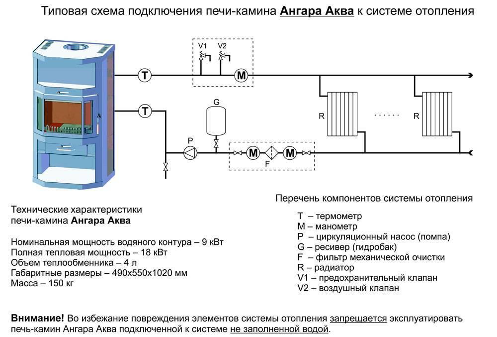 Печь с водяным контуром для отопления дома: схема печной рубашки, какую печь выбрать + фото печки на дровах