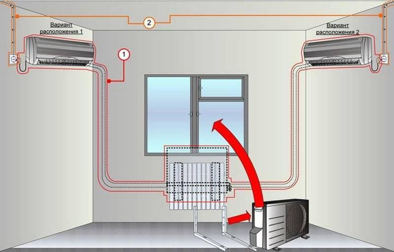 Установка кондиционера своими руками: производим монтаж по инструкции в квартире