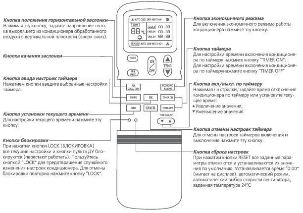 Как включить кондиционер на тепло: инструкция по настройке обогрева кнопками на пульте, принцип работы