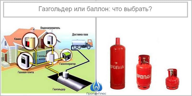 Автономный газгольдер: плюсы и минусы, выбор объёма