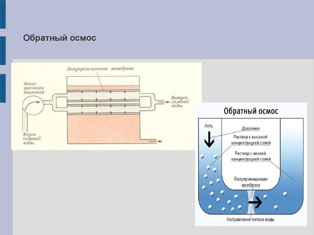 Зачем и как часто нужна промывка мембраны обратного осмоса - iqelectro.ru