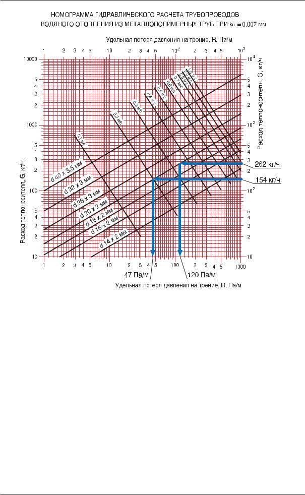 Методика гидравлический расчет газопровода низкого давления