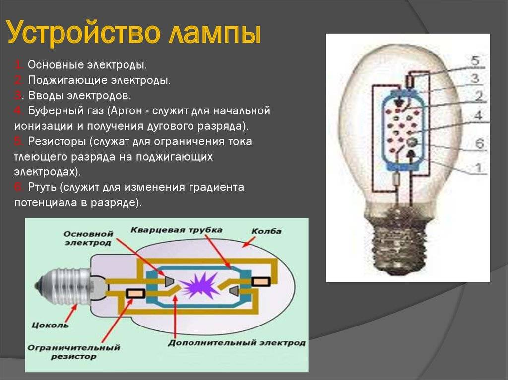 Как устроена светодиодная лампа
