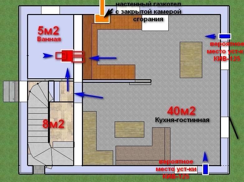 Как сделать вентиляцию в газобетонных домах