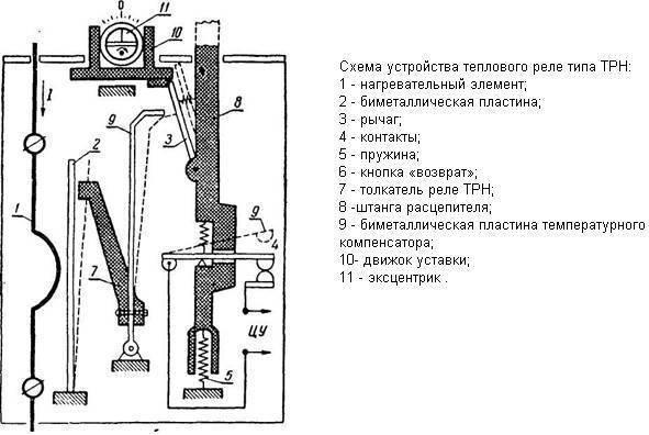 Как подключить тепловое реле к магнитному пускателю - всё о электрике