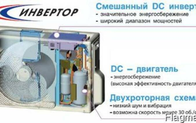 Что такое инверторный кондиционер и чем он отличается от обыкновенного