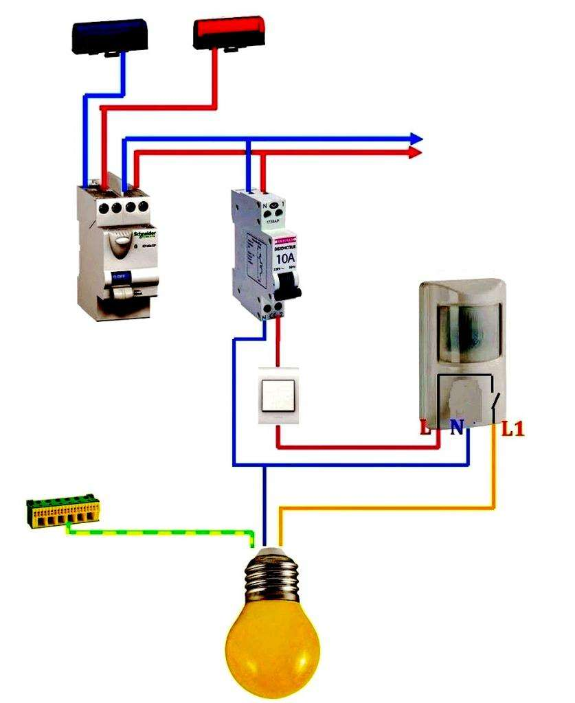 Светильники для гаража (59 фото): светодиодные и люминесцентные лампы, переносные и потолочные led модели, какие лучше для освещения