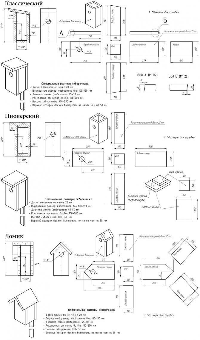 Как сделать скворечник своими руками: проекты, чертежи, размеры и пошаговый мастер-класс изготовления (70 фото)