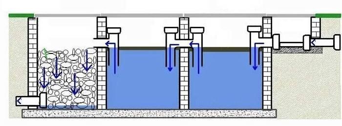 Делаем выгребную яму из бочки – от выбора до установки