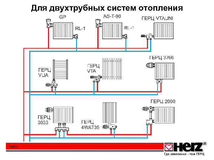 Отопление в частном доме: схемы, как правильно сделать своими руками