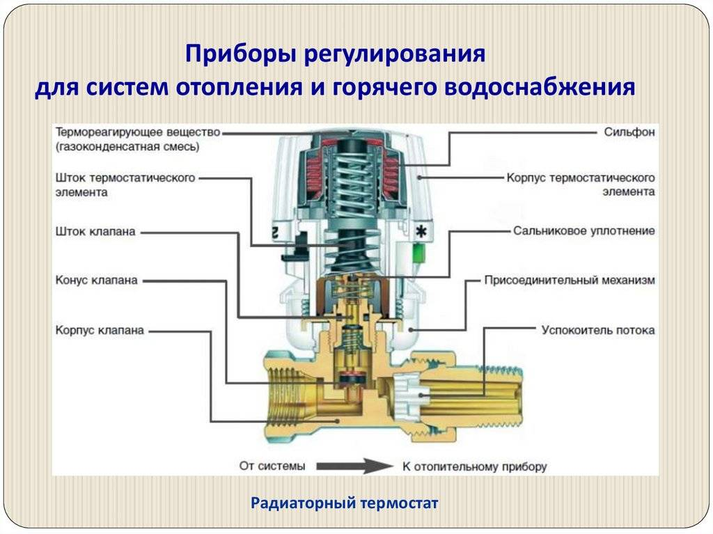 Установка терморегулятора, крана, клапана, термоголовки на радиатор отопления
