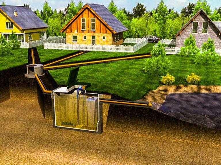 Выгребная яма с переливом: устройство, схема, фото, видео