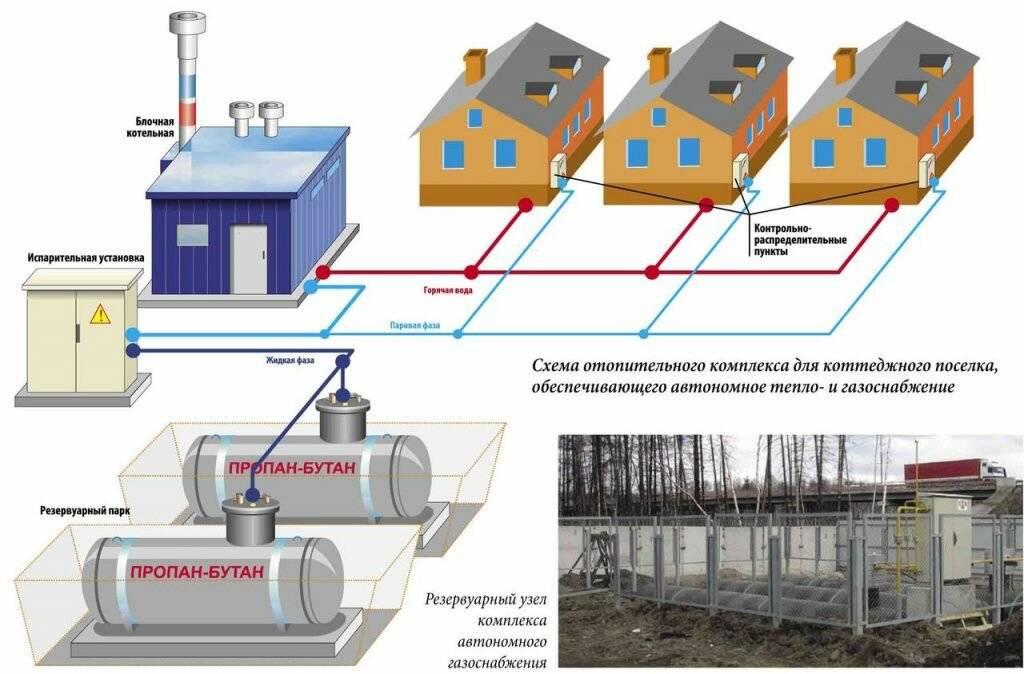 Какое давление газа должно быть в газопроводе — дома и квартиры