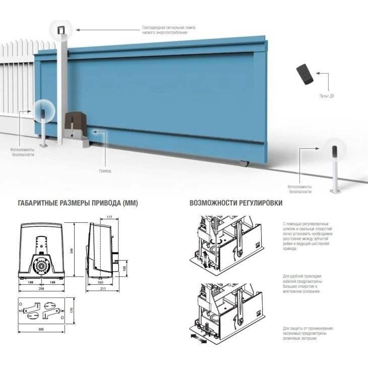 Самостоятельная установка автоматического управления на откатные ворота