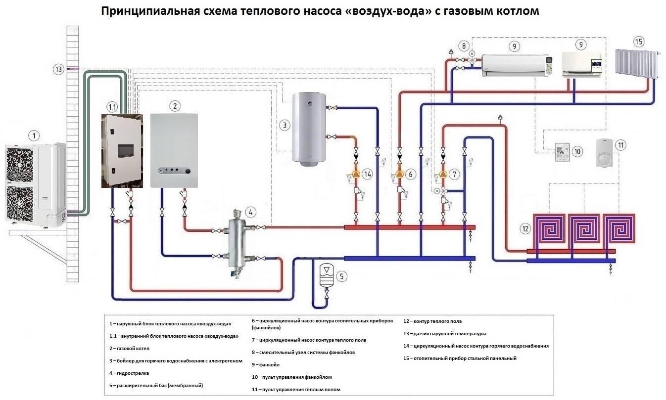 Электрическая схема подключения кассетного фанкойла. установка системы фанкойл
