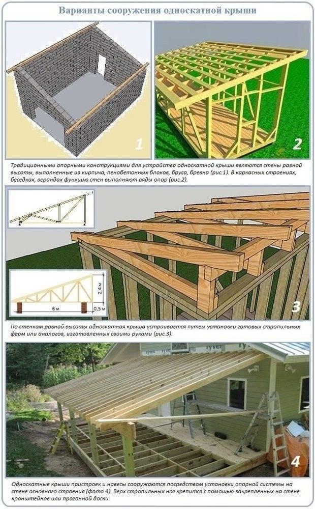 Пристройки к дому (96 фото): виды пристроенных к дому построек. как сделать их своими руками? простые и красивые проекты, варианты строительства