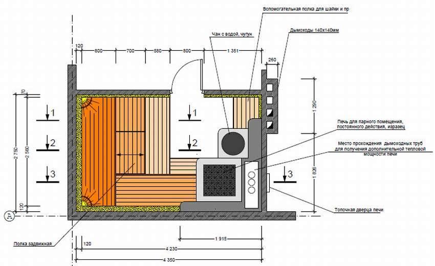 С чего начать проектирование дома   этапы проектирования