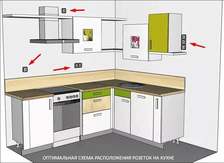 Как правильно расположить розетки на кухне — высота, количество и размещение