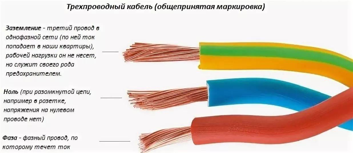 Цветовая маркировка проводов: расшифровка цвета и букв - vodatyt.ru