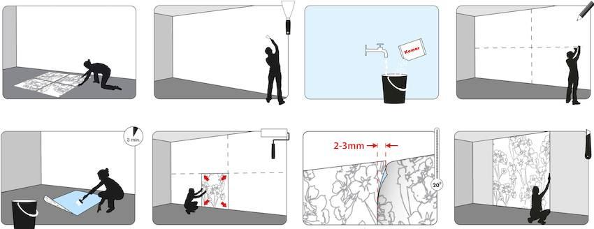 Как клеить фотообои на стену правильно (виниловые и др) + видео и фото