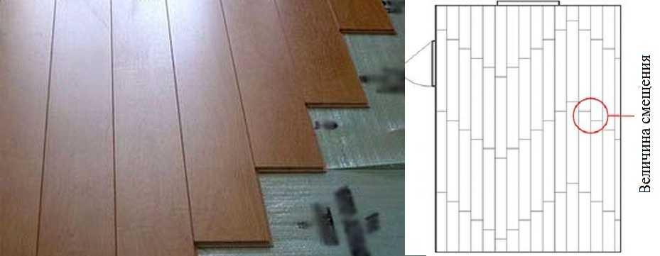 Полная инструкция по самостоятельной  укладке ламината