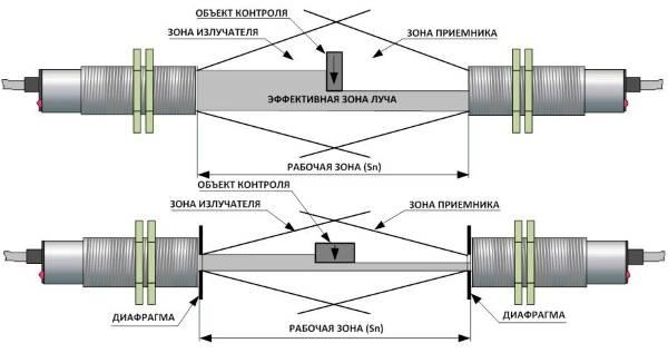 Схемы включения индуктивных датчиков приближения