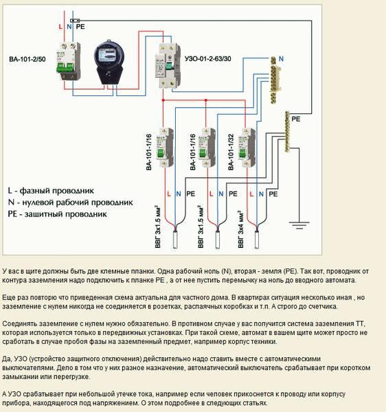 Подключение узо и дифавтомата — схема с заземлением