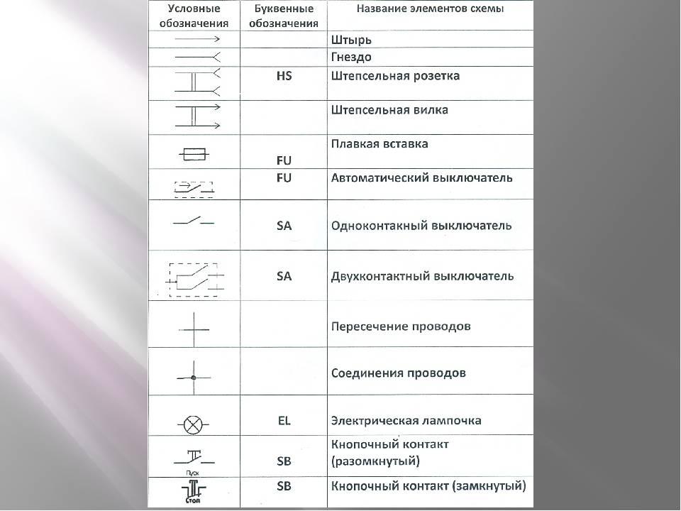 Графическое изображение элементов электрических схем гост - tokzamer.ru